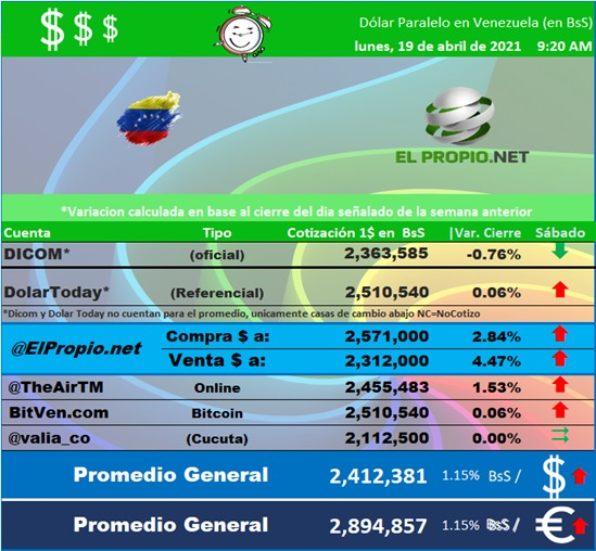 monitor_dolar_ve